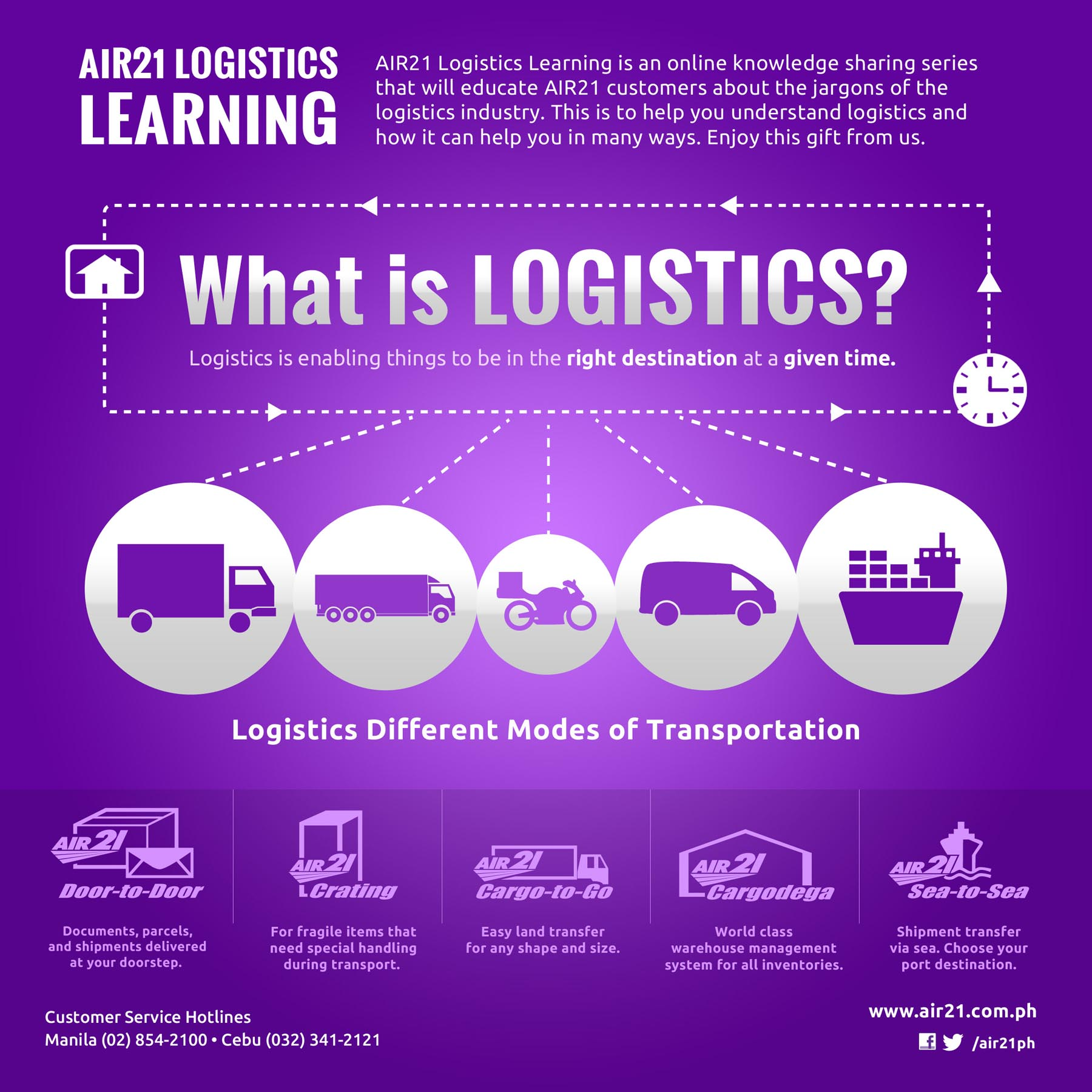 logistics service quality a new way of Effective logistics consulting services have always been pivotal to economic success and navigating the careful balance of asset and resource optimisation, whilst achieving service targets and delivering on or below budget metrics is the constant challenge faced by most logistics teams.